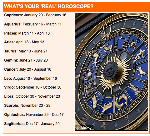 New zodiac signs and dates in Australia